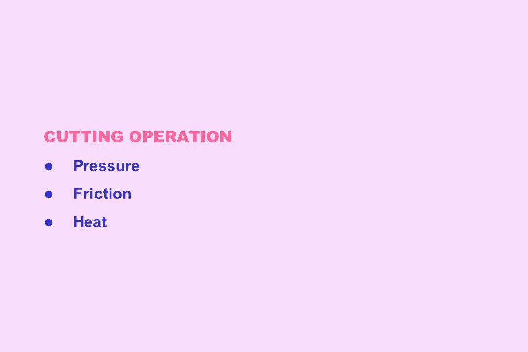 CUTTING OPERATION Pressure Friction Heat