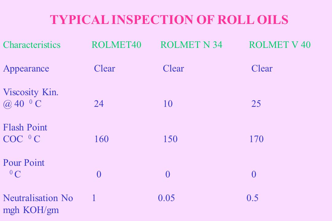 TYPICAL INSPECTION OF ROLL OILS