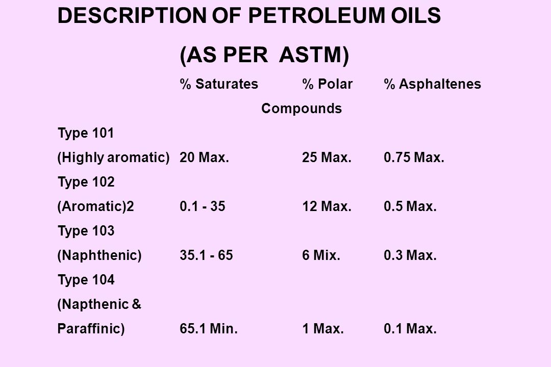 DESCRIPTION OF PETROLEUM OILS (AS PER ASTM)