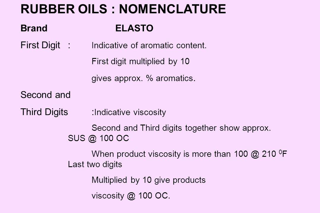 RUBBER OILS : NOMENCLATURE