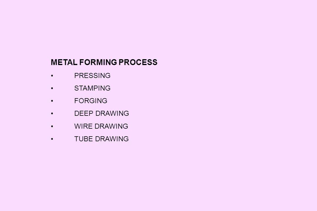 METAL FORMING PROCESS PRESSING STAMPING FORGING DEEP DRAWING