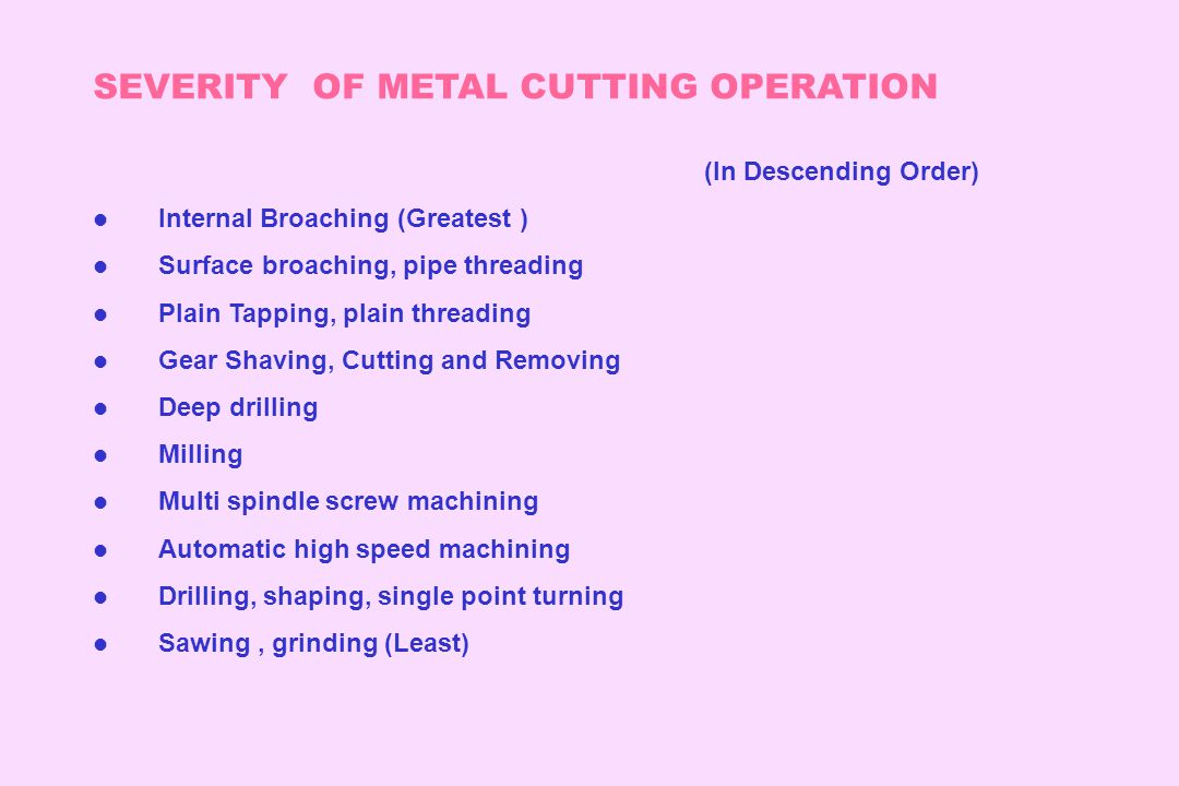 SEVERITY OF METAL CUTTING OPERATION