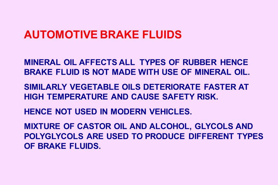 AUTOMOTIVE BRAKE FLUIDS