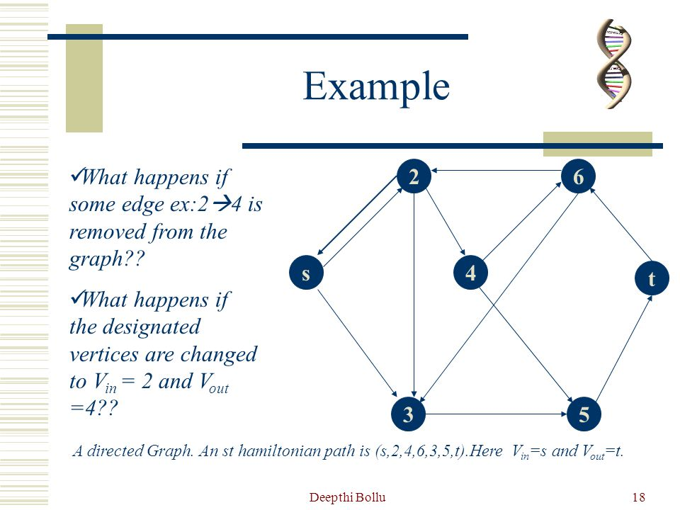 Example What happens if some edge ex:24 is removed from the graph