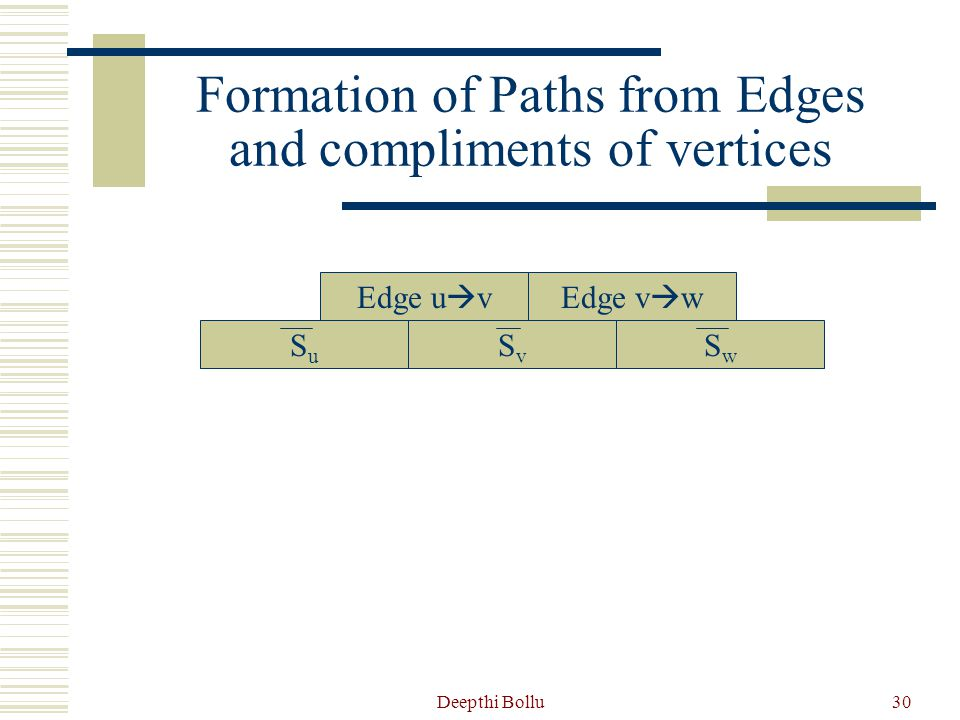 Formation of Paths from Edges and compliments of vertices