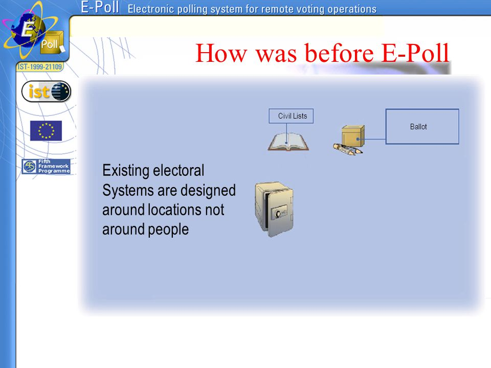 How was before E-Poll Existing electoral Systems are designed