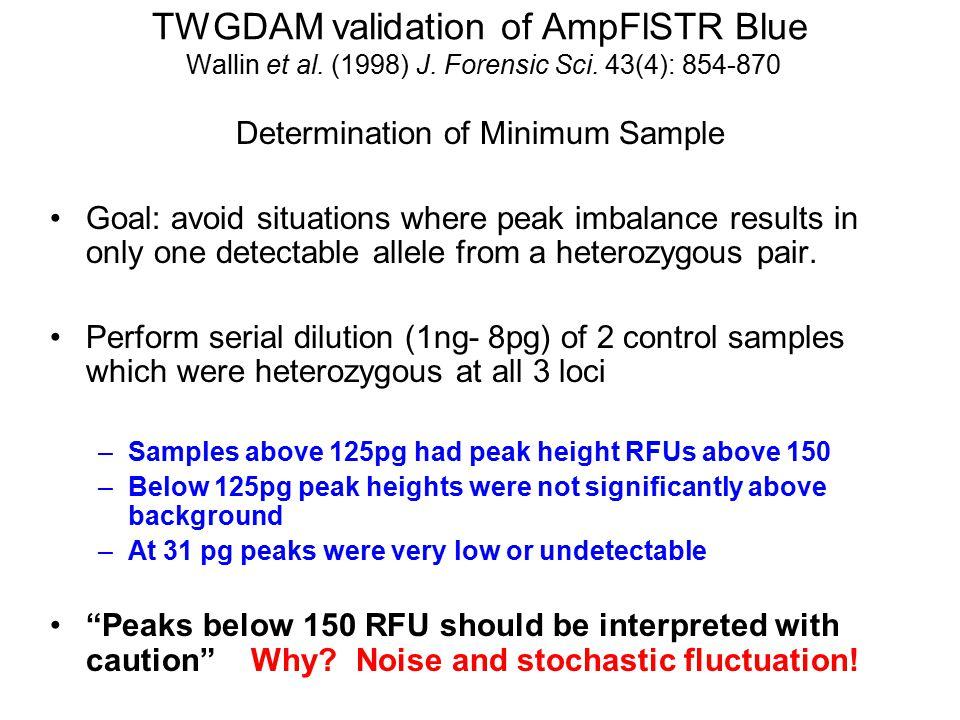 Determination of Minimum Sample