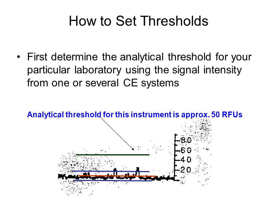 How to Set Thresholds
