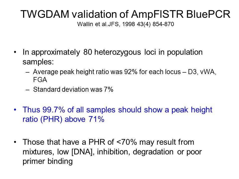 TWGDAM validation of AmpFlSTR BluePCR Wallin et al