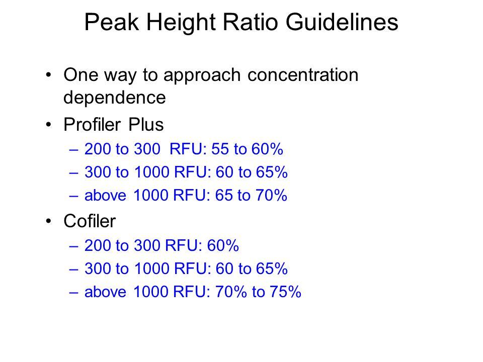Peak Height Ratio Guidelines