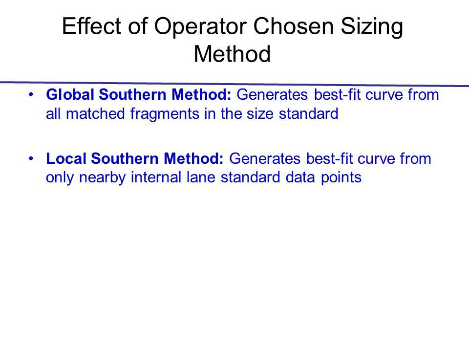 Effect of Operator Chosen Sizing Method