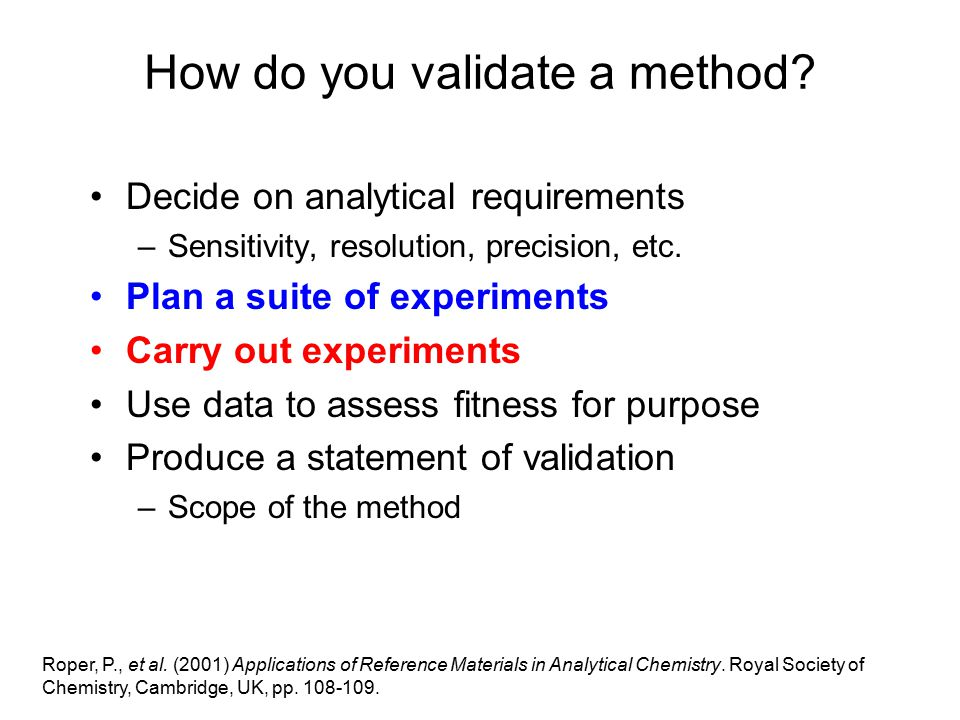 How do you validate a method