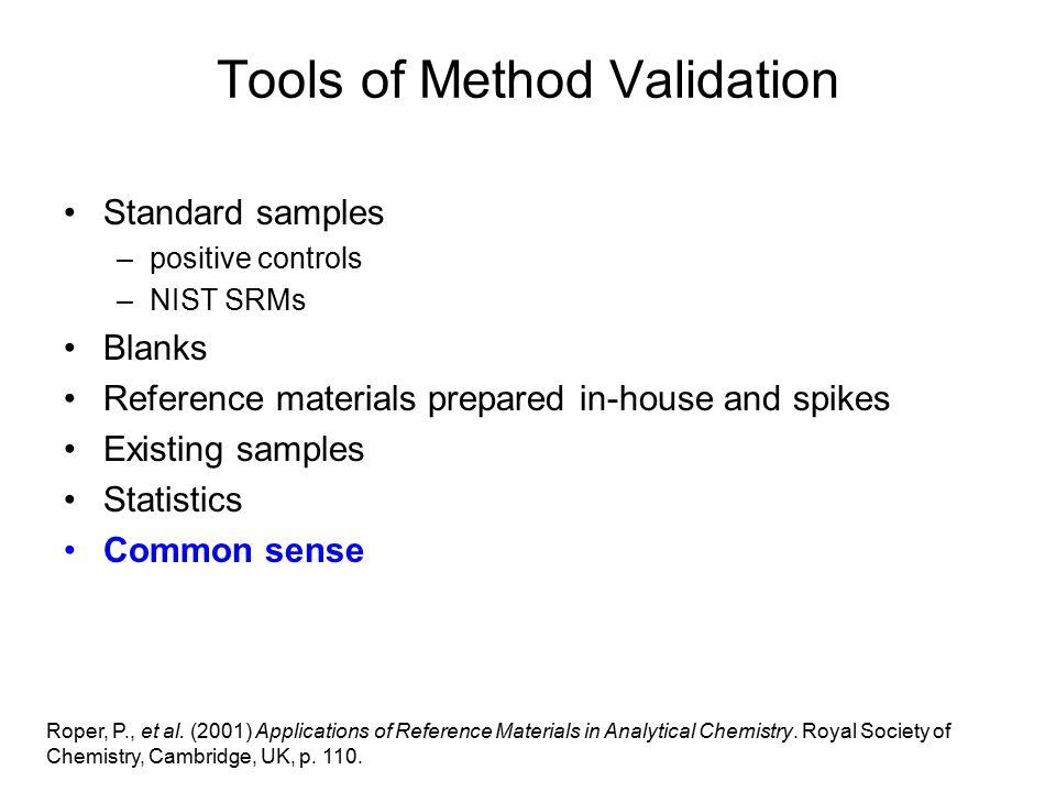 Tools of Method Validation