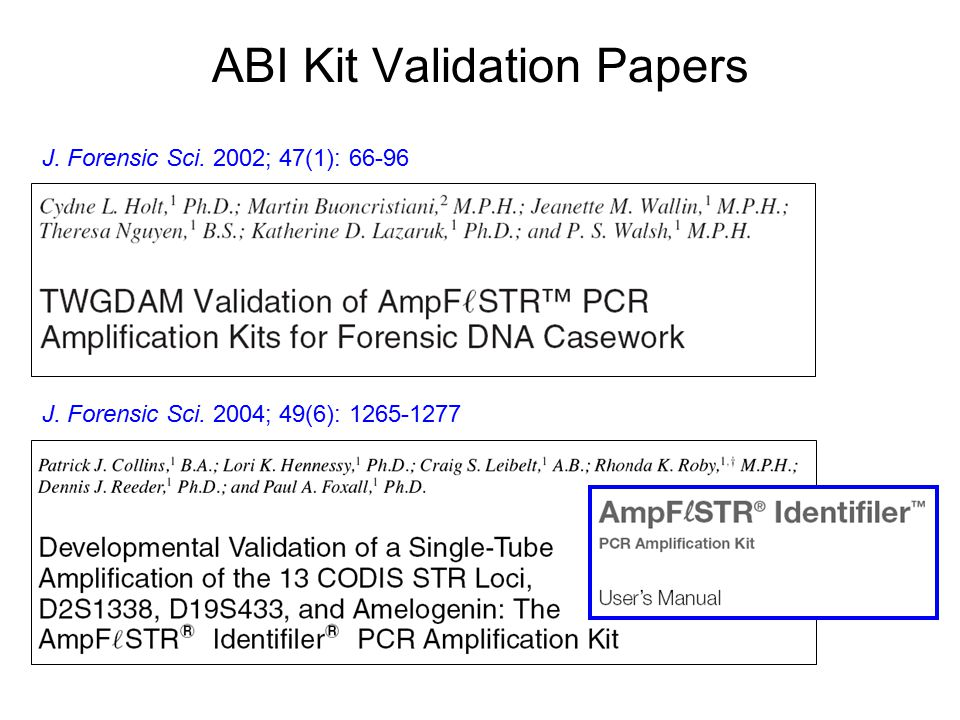 ABI Kit Validation Papers