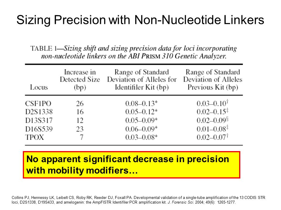 Sizing Precision with Non-Nucleotide Linkers