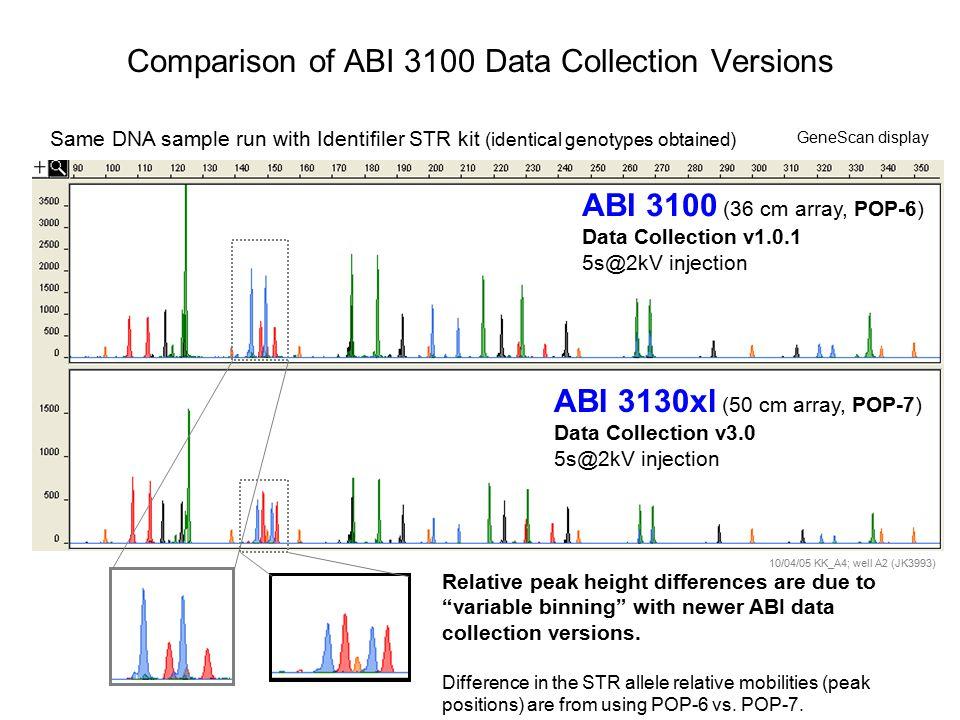 Comparison of ABI 3100 Data Collection Versions