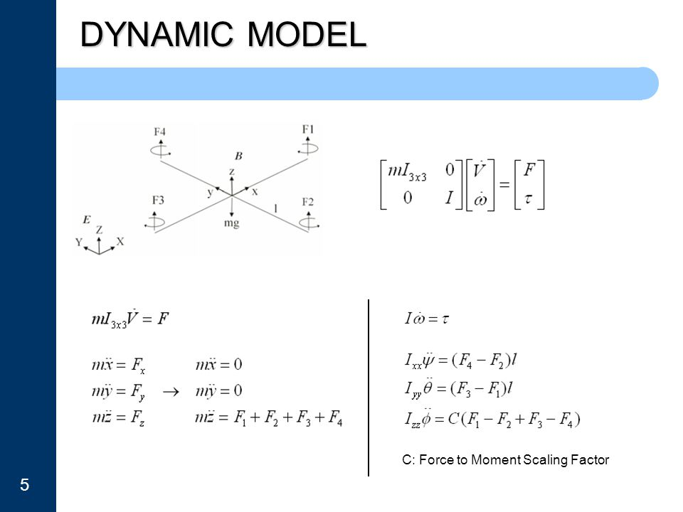 DYNAMIC MODEL C: Force to Moment Scaling Factor 5
