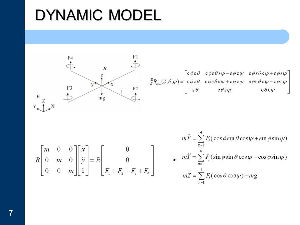 DYNAMIC MODEL 7
