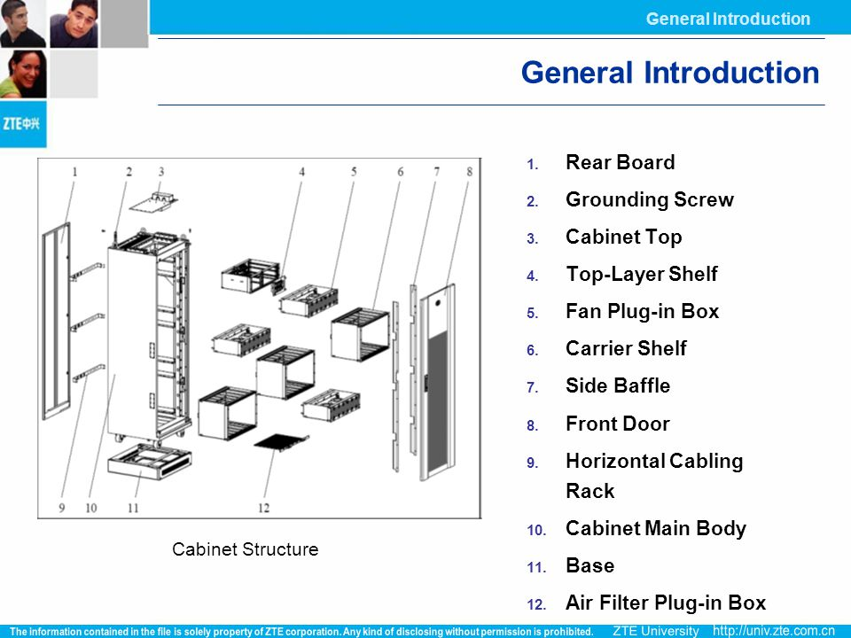 General Introduction Rear Board Grounding Screw Cabinet Top