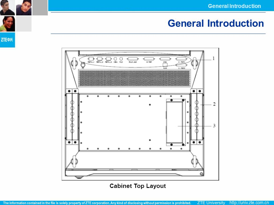 General Introduction General Introduction Cabinet Top Layout