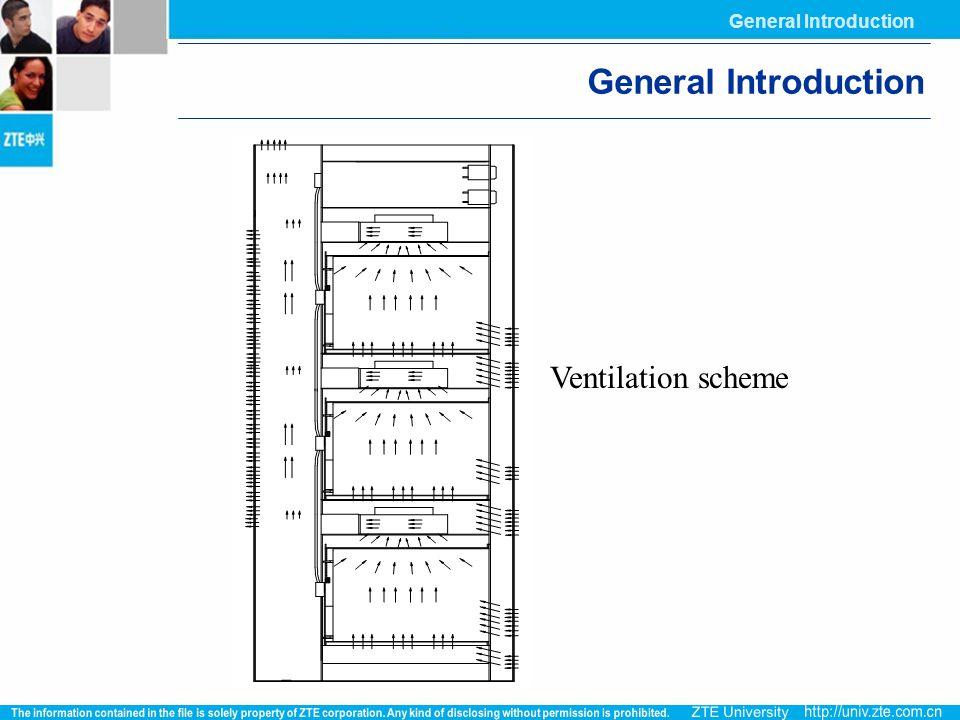 General Introduction General Introduction Ventilation scheme