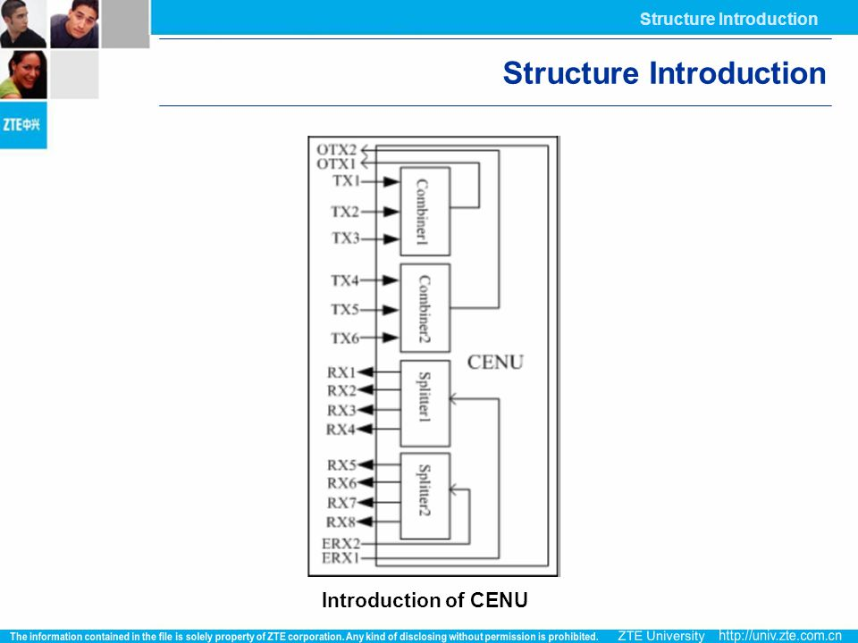 Structure Introduction