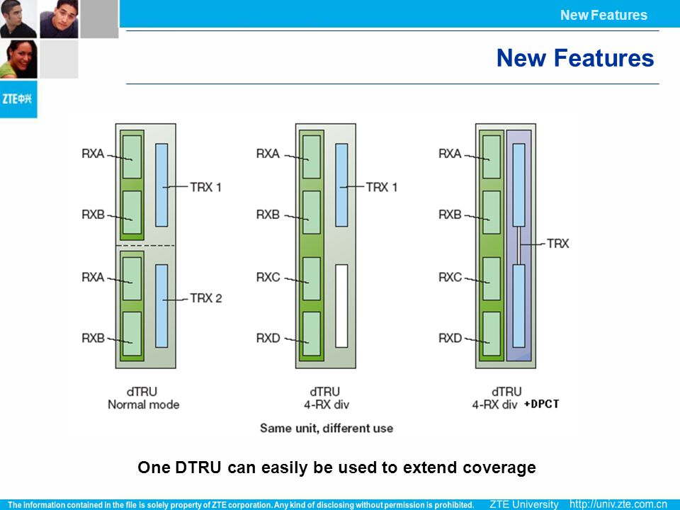 New Features One DTRU can easily be used to extend coverage
