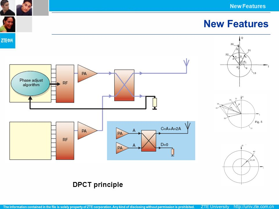 New Features New Features DPCT principle