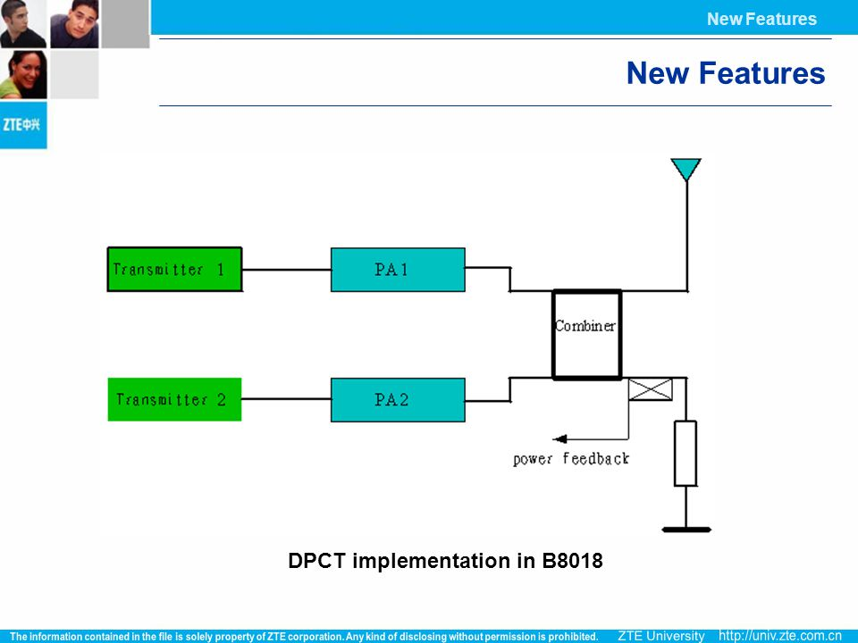 New Features New Features DPCT implementation in B8018