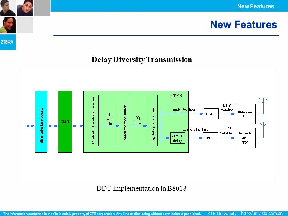 New Features Delay Diversity Transmission DDT implementation in B8018