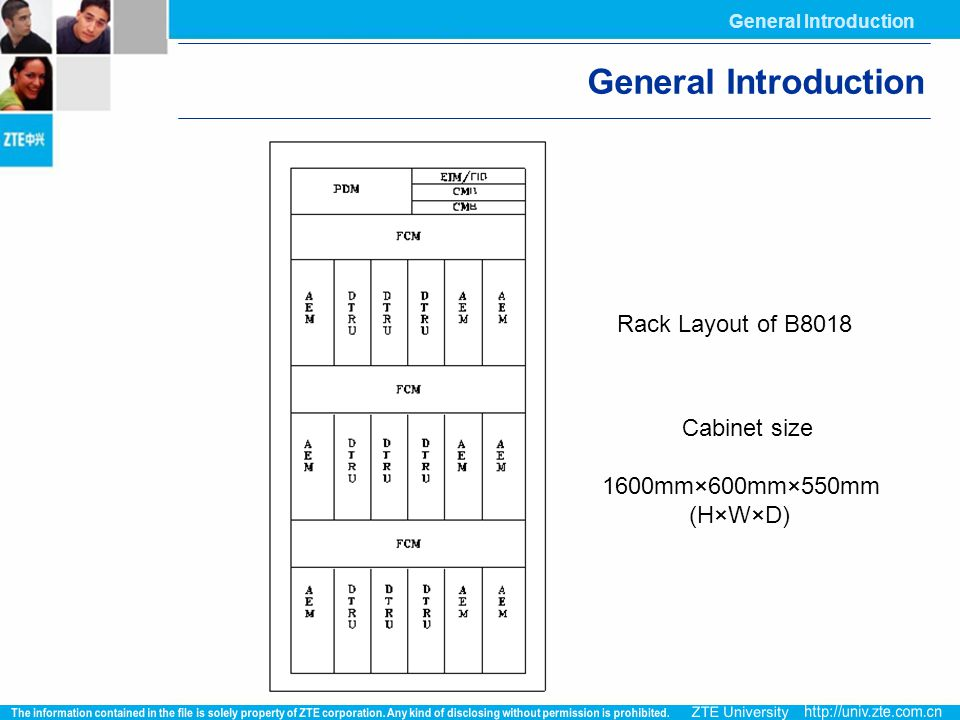 General Introduction Rack Layout of B8018 Cabinet size