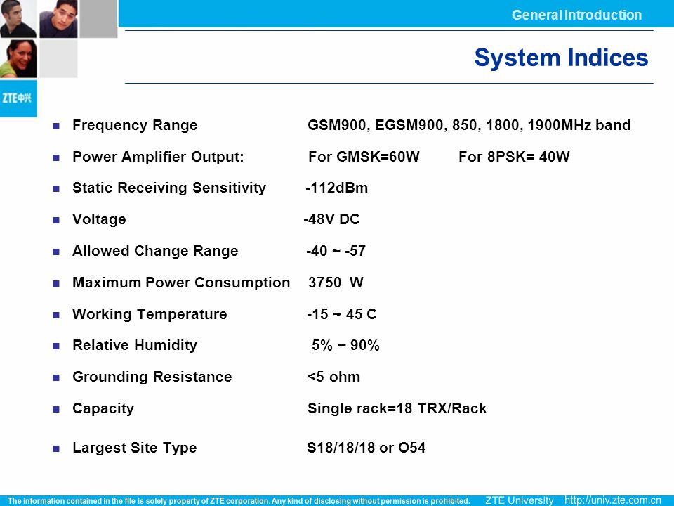 General Introduction System Indices. Frequency Range GSM900, EGSM900, 850, 1800, 1900MHz band.
