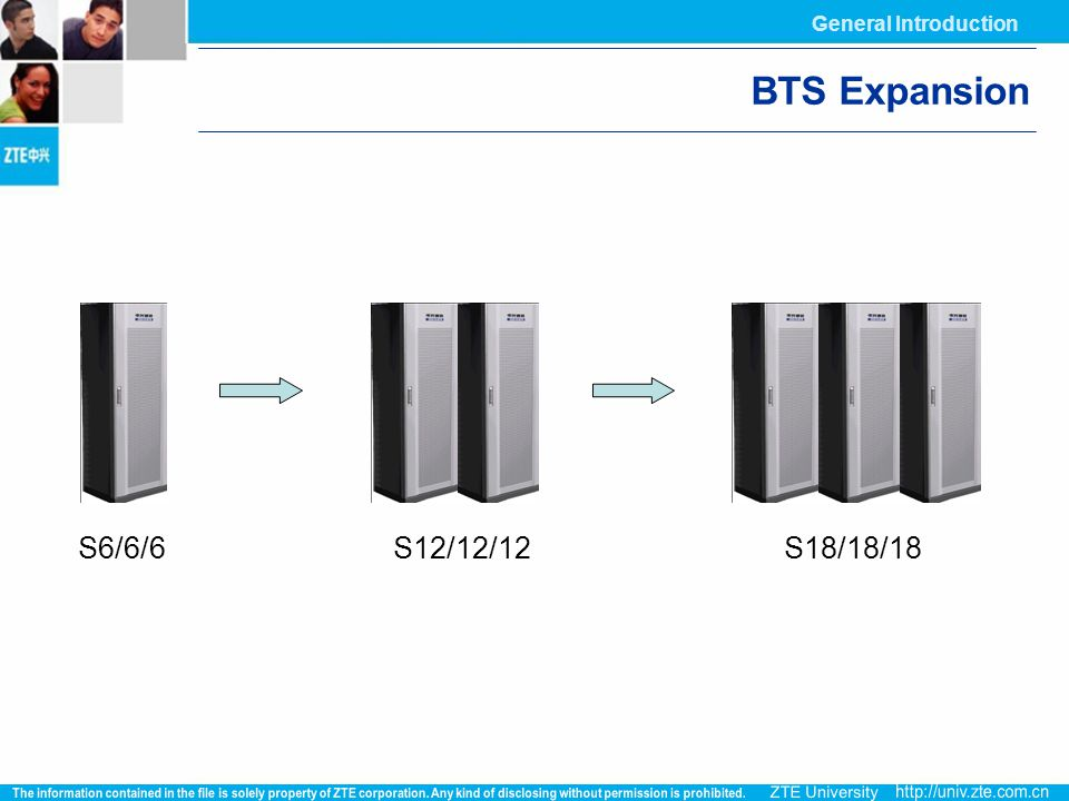 General Introduction BTS Expansion S6/6/6 S12/12/12 S18/18/18