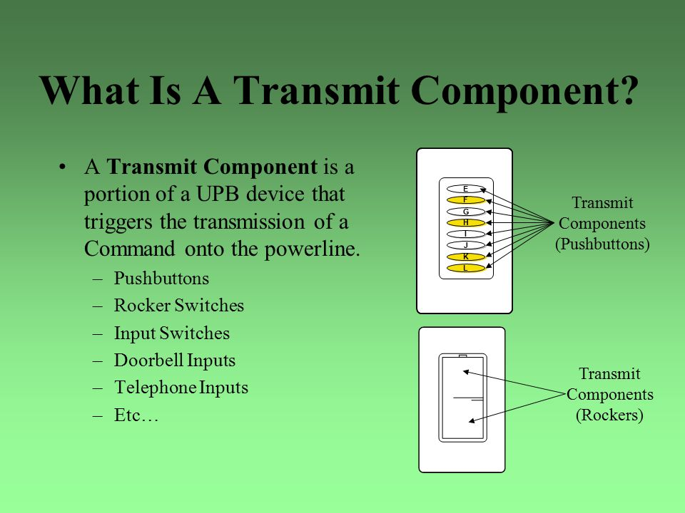 What Is A Transmit Component