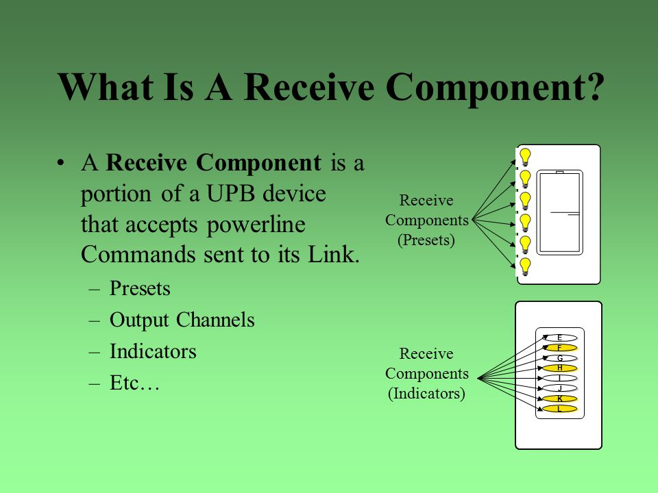 What Is A Receive Component