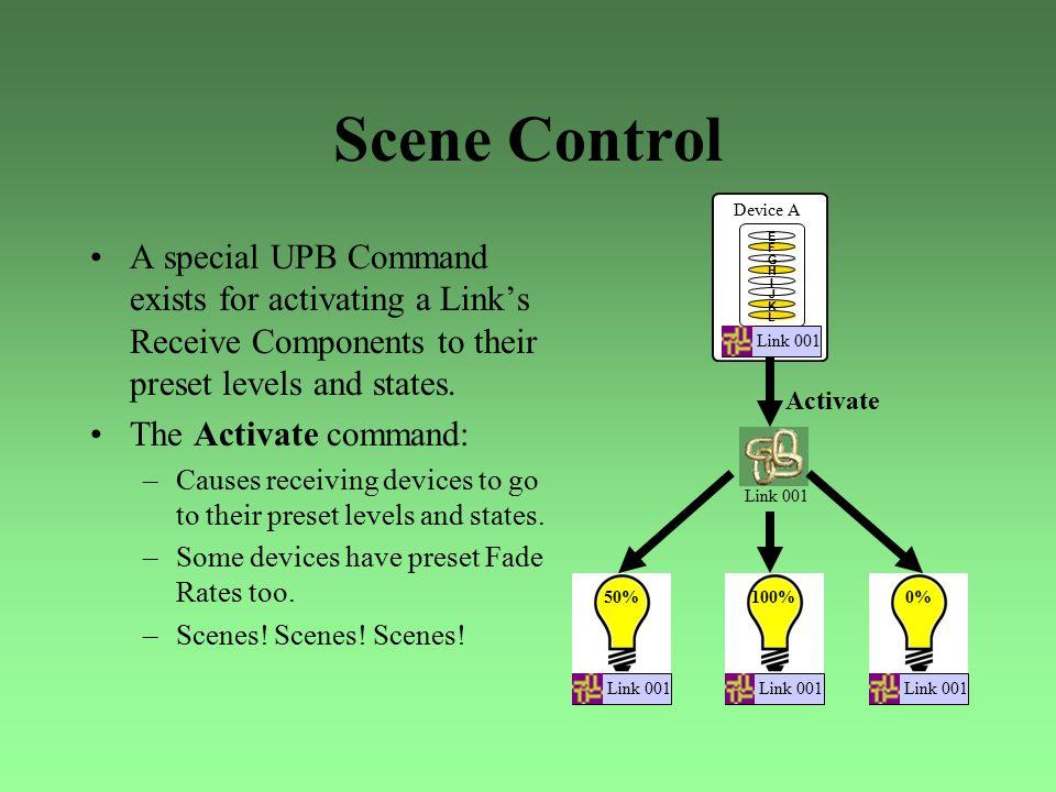 Scene Control E. F. G. H. I. J. K. L. Link 001. Device A. 50% 100% 0% Activate.