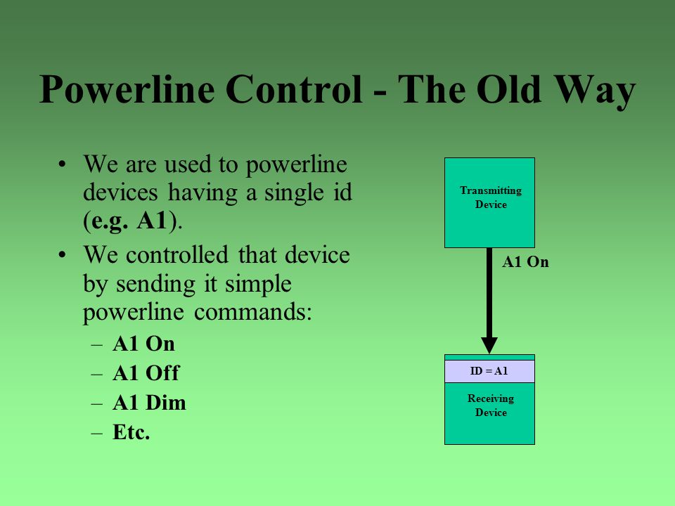 Powerline Control - The Old Way