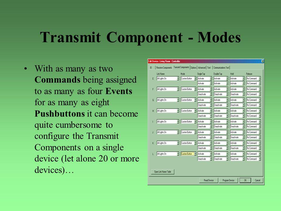 Transmit Component - Modes