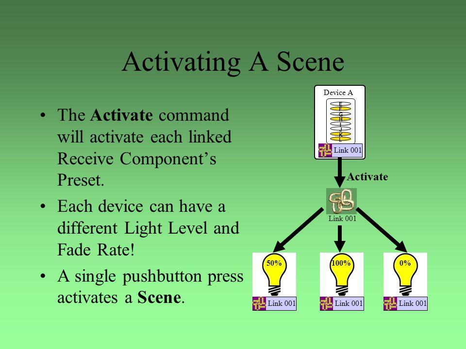 Activating A Scene E. F. G. H. I. J. K. L. Link 001. Device A. 50% 100% 0% Activate.