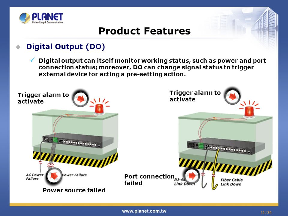 Product Features Digital Output (DO)