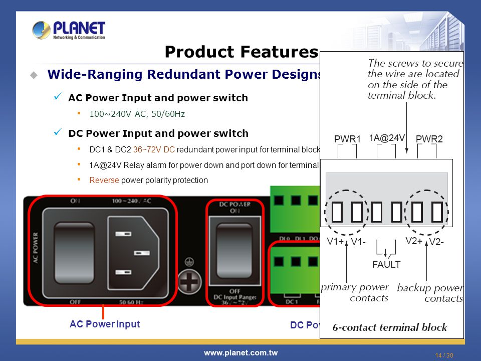 Product Features Wide-Ranging Redundant Power Designs