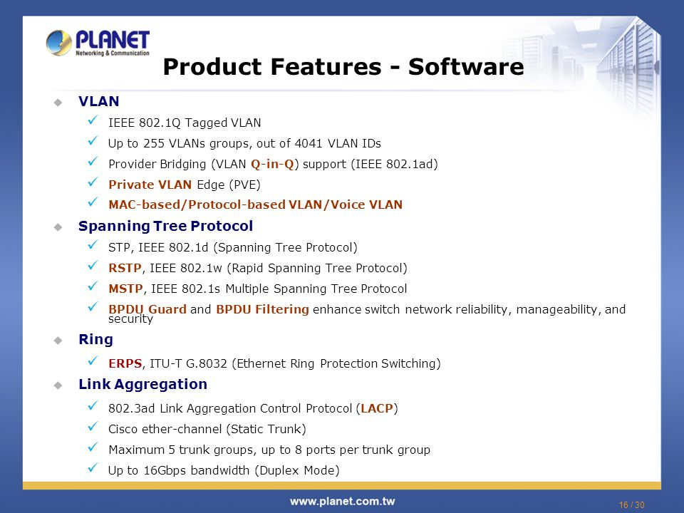Product Features - Software