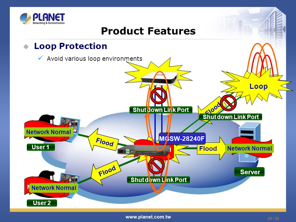 Product Features Loop Protection Loop Loop Loop Loop Loop Flood Flood
