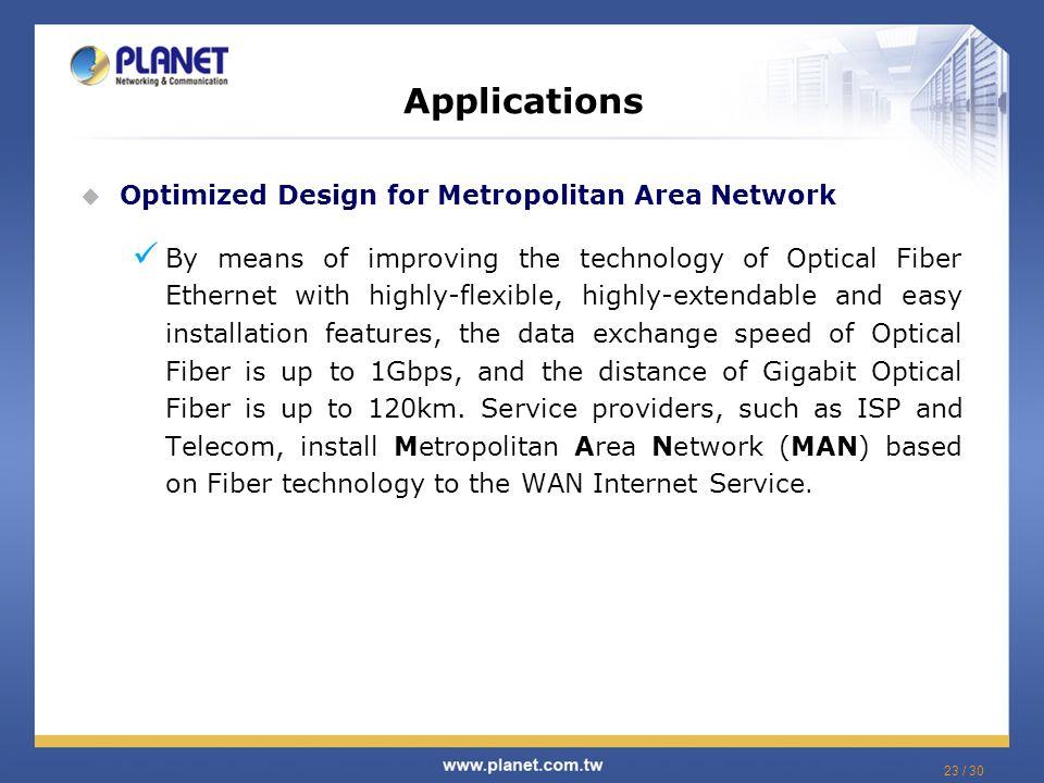 Applications Optimized Design for Metropolitan Area Network