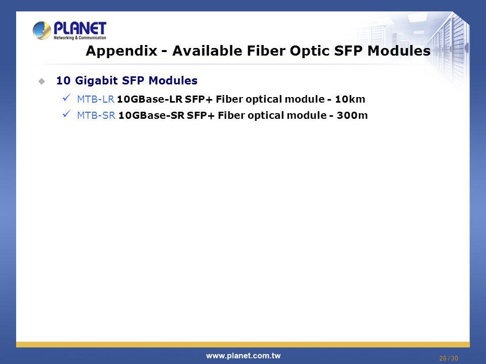 Appendix - Available Fiber Optic SFP Modules