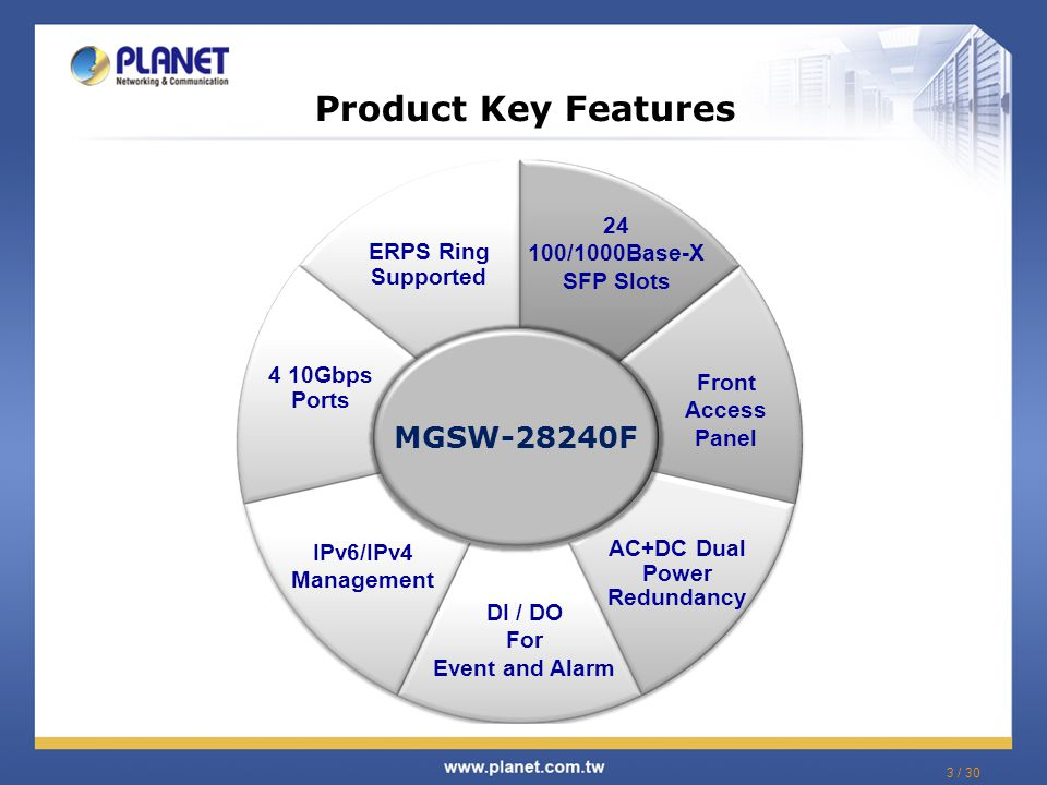 Product Key Features MGSW-28240F 24 ERPS Ring 100/1000Base-X Supported