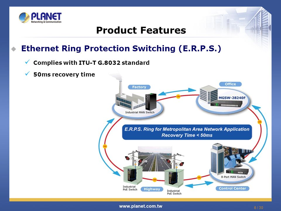 Product Features Ethernet Ring Protection Switching (E.R.P.S.)