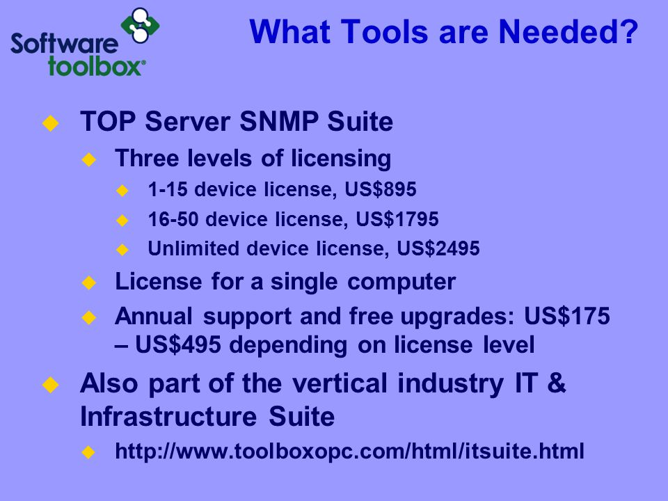 TOP Server SNMP Suite Overview