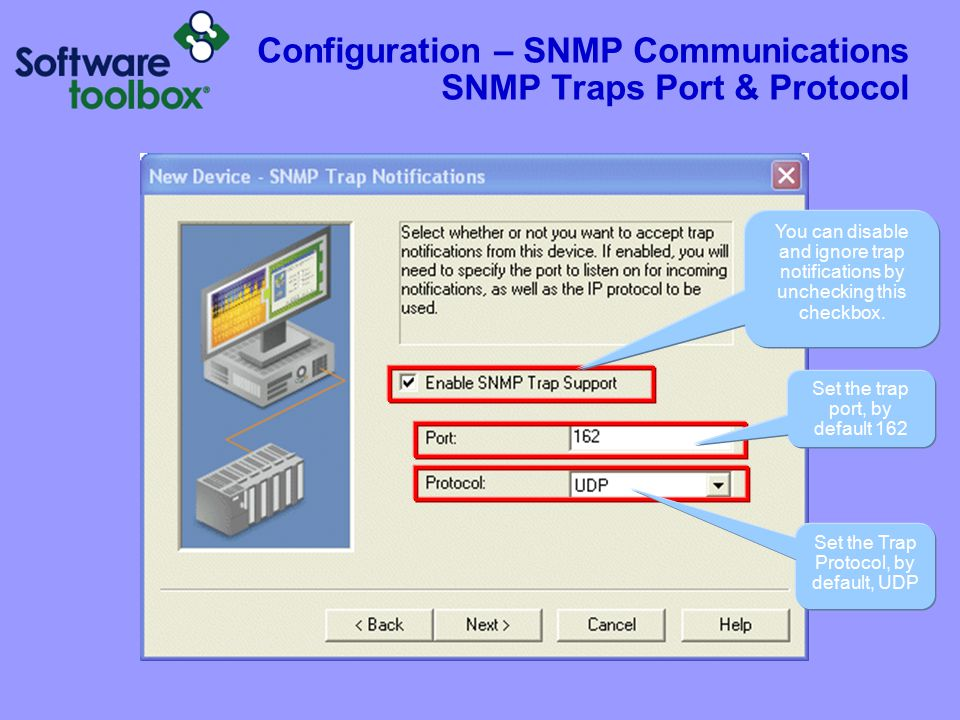 Configuration – SNMP Communications SNMP Traps Community and Requests