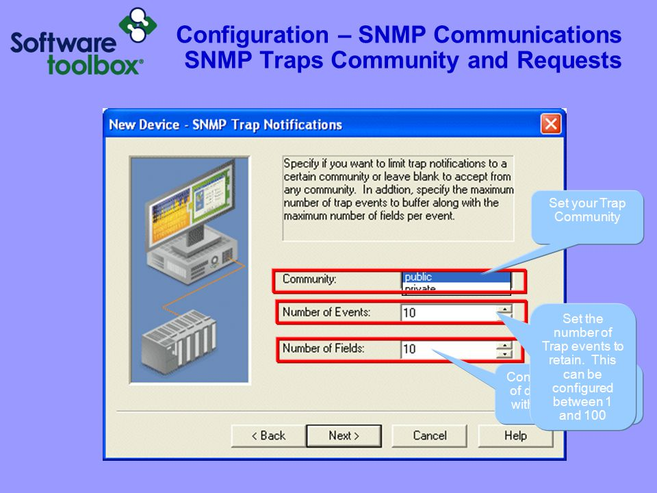 Configuration – SNMP Communications Network Analyst
